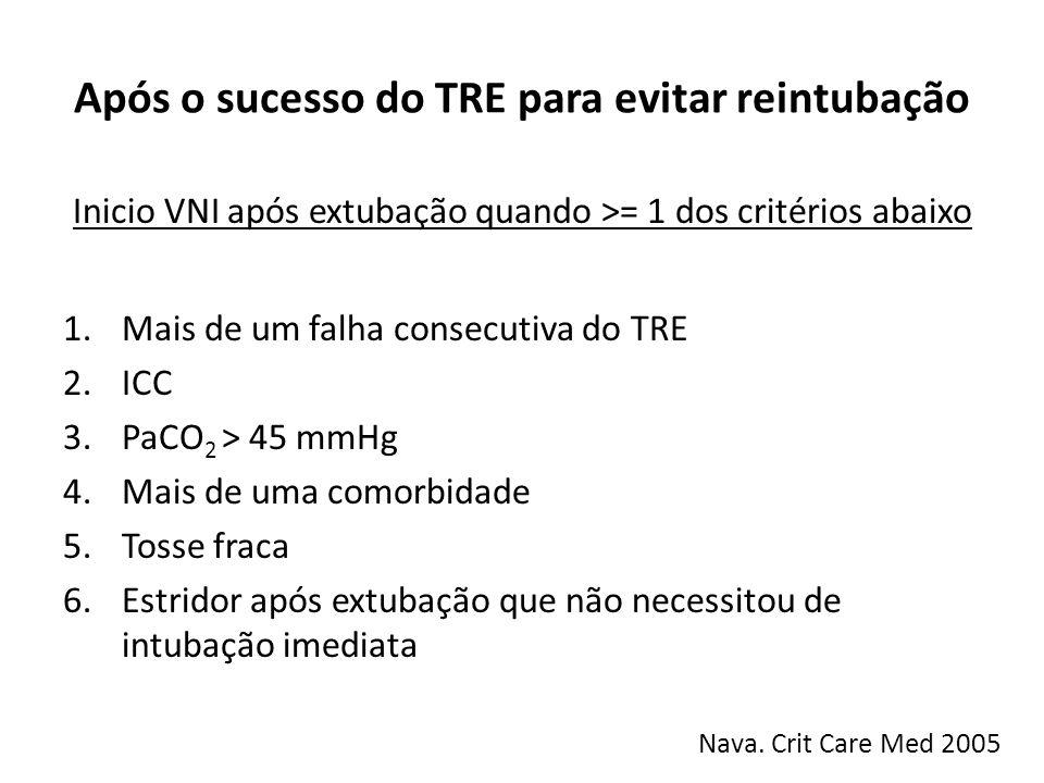 Após o sucesso do TRE para evitar reintubação Inicio VNI após extubação quando >= 1 dos critérios abaixo 1.Mais de um falha consecutiva do TRE 2.ICC 3
