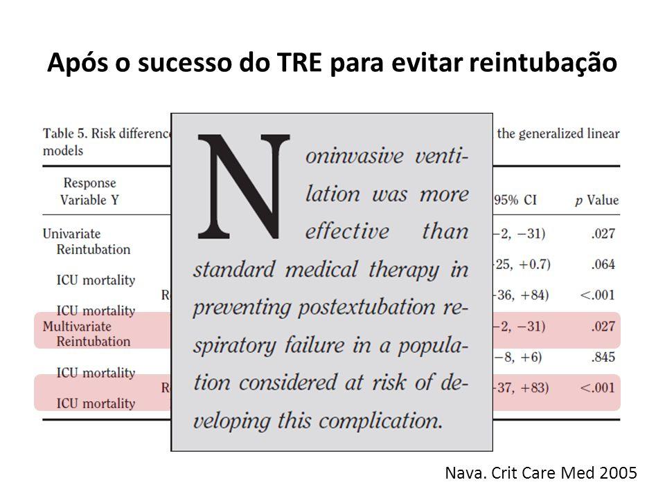 Após o sucesso do TRE para evitar reintubação Nava. Crit Care Med 2005