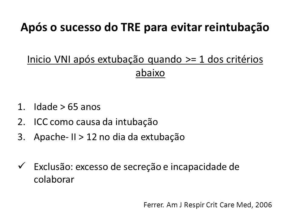 Após o sucesso do TRE para evitar reintubação Inicio VNI após extubação quando >= 1 dos critérios abaixo 1.Idade > 65 anos 2.ICC como causa da intubaç