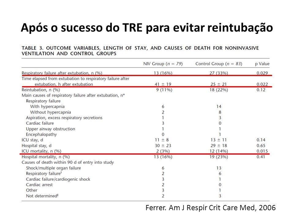 Após o sucesso do TRE para evitar reintubação Ferrer. Am J Respir Crit Care Med, 2006
