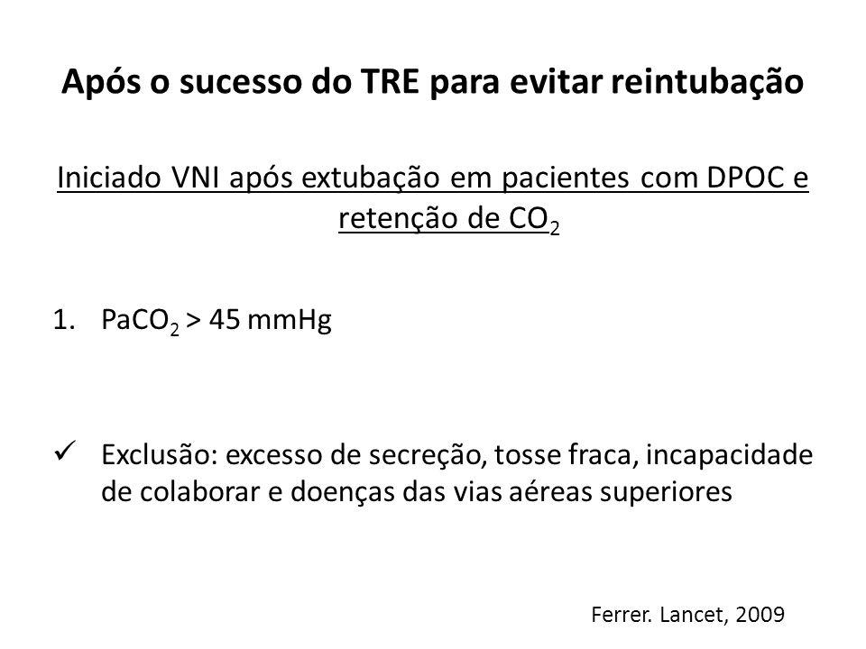 Após o sucesso do TRE para evitar reintubação Iniciado VNI após extubação em pacientes com DPOC e retenção de CO 2 1.PaCO 2 > 45 mmHg Exclusão: excess