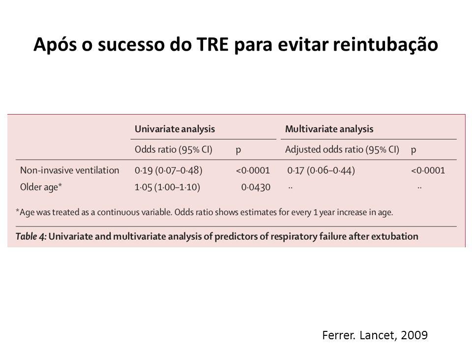 Após o sucesso do TRE para evitar reintubação Ferrer. Lancet, 2009