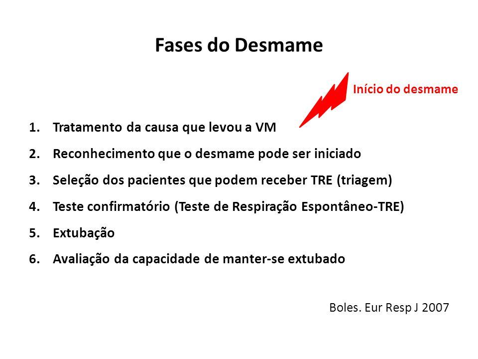 Fases do Desmame 1.Tratamento da causa que levou a VM 2.Reconhecimento que o desmame pode ser iniciado 3.Seleção dos pacientes que podem receber TRE (