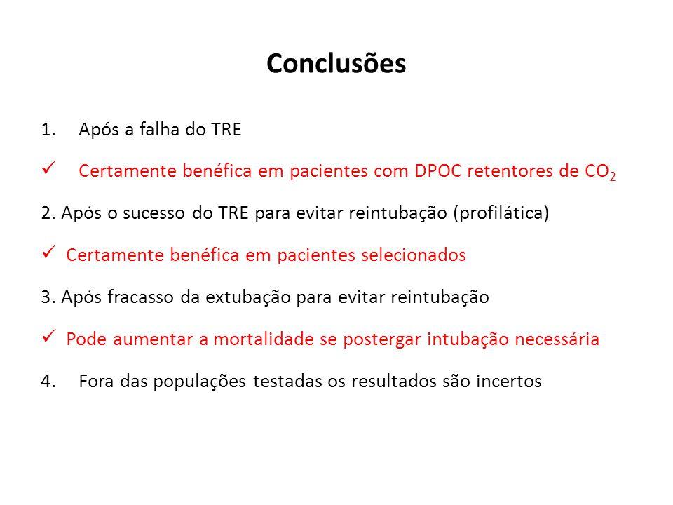 Conclusões 1.Após a falha do TRE Certamente benéfica em pacientes com DPOC retentores de CO 2 2. Após o sucesso do TRE para evitar reintubação (profil