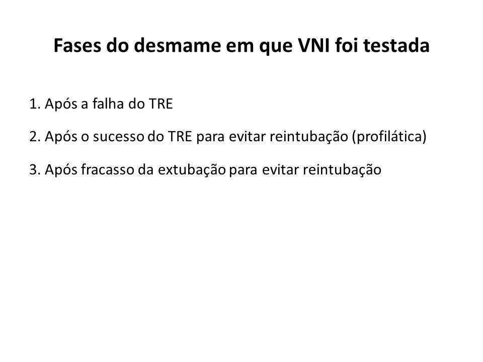 Fases do desmame em que VNI foi testada 1. Após a falha do TRE 2. Após o sucesso do TRE para evitar reintubação (profilática) 3. Após fracasso da extu