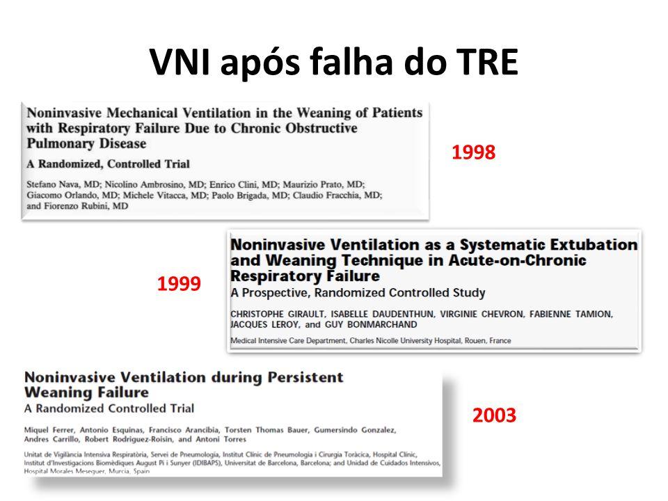VNI após falha do TRE VNI em pacientes DPOC retentores de CO 2 e que falharam a um TRE, diminuiu o tempo de VM invasiva, pneumonia, tempo de internação na UTI e mortalidade em 60 dias Nava.