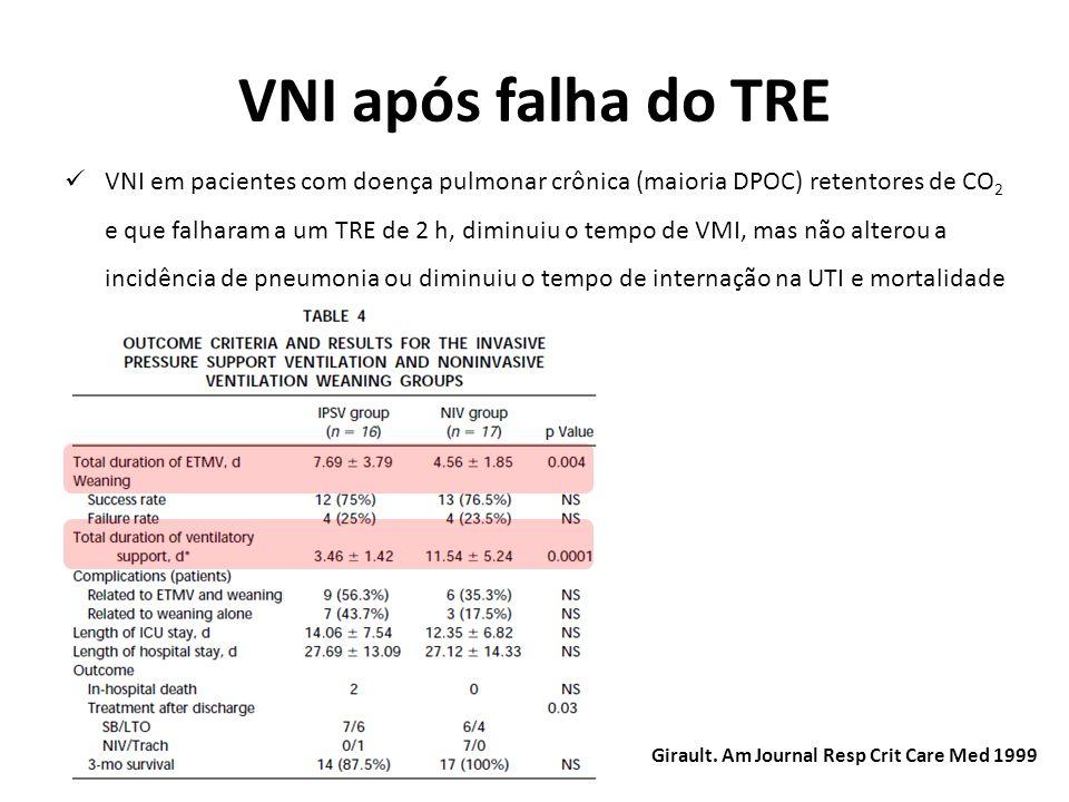 VNI após falha do TRE 77% dos pacientes tinha DPOC Inclusão: três falhas consecutivas do TER Exclusão: secreção traqueal excessiva e falta de cooperação Ferrer.