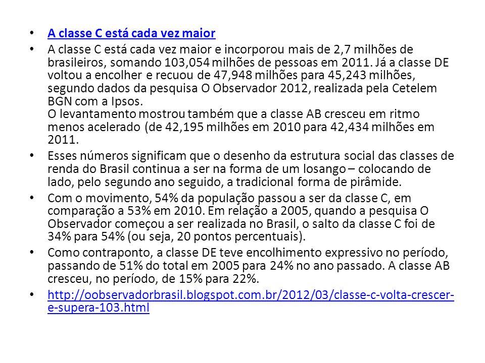 A classe C está cada vez maior A classe C está cada vez maior e incorporou mais de 2,7 milhões de brasileiros, somando 103,054 milhões de pessoas em 2011.