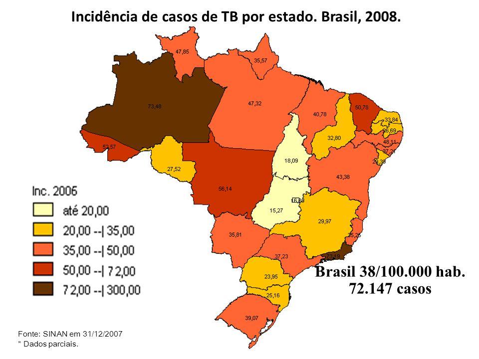 Incidência de casos de TB por estado.Brasil, 2008.
