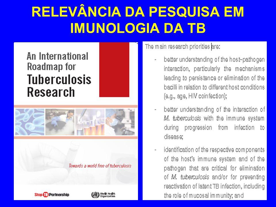 José Roberto Lapa e Silva Células dendríticas presentes no infiltrado em torno do granuloma (IPX, RFD1)
