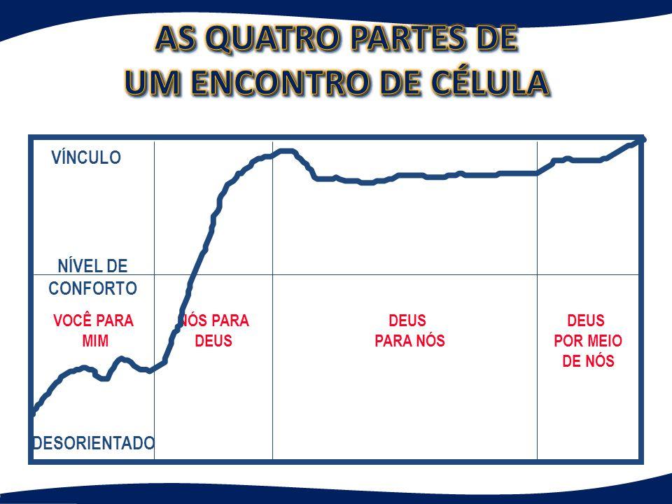 QUEBRA GELO EXALTAÇÃO EDIFICAÇÃOEVANGELISMO