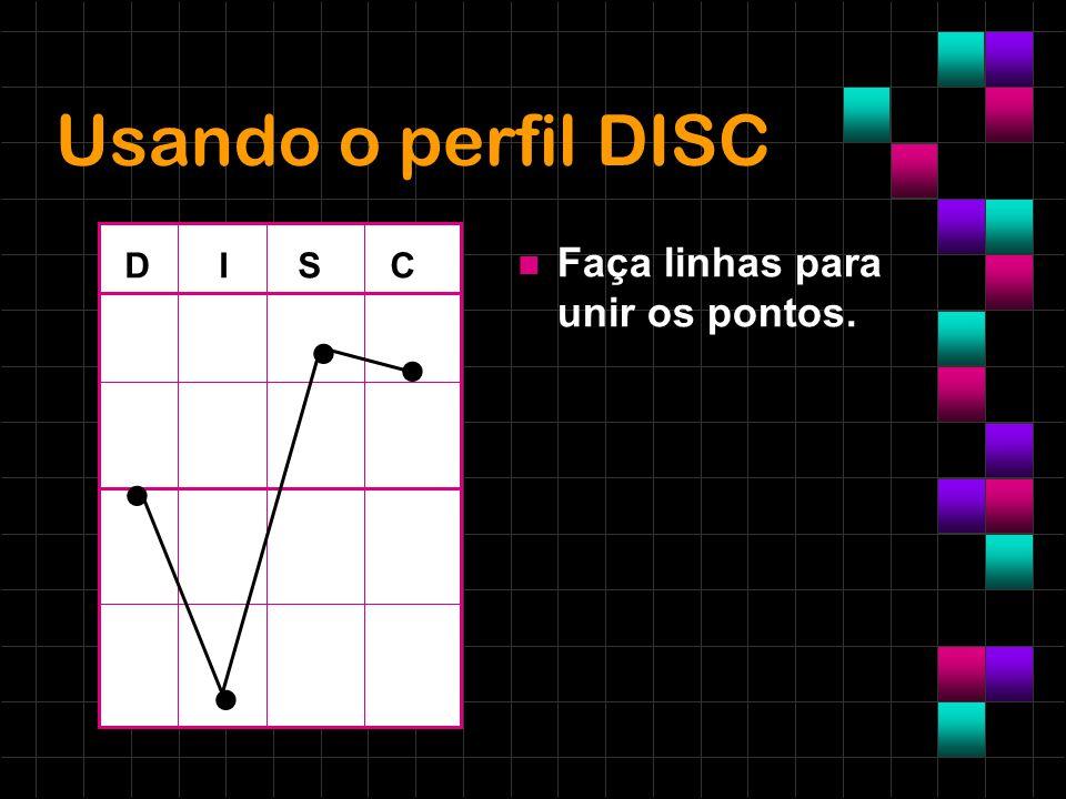Usando o perfil DISC Faça linhas para unir os pontos. D I S C