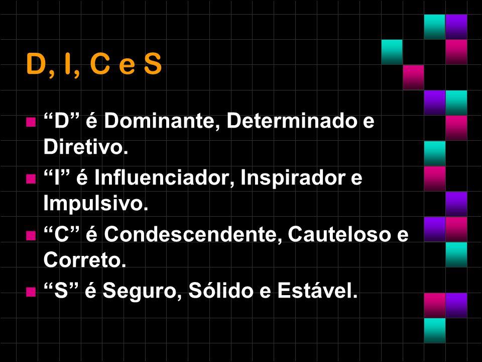 D, I, C e S D é Dominante, Determinado e Diretivo. I é Influenciador, Inspirador e Impulsivo. C é Condescendente, Cauteloso e Correto. S é Seguro, Sól