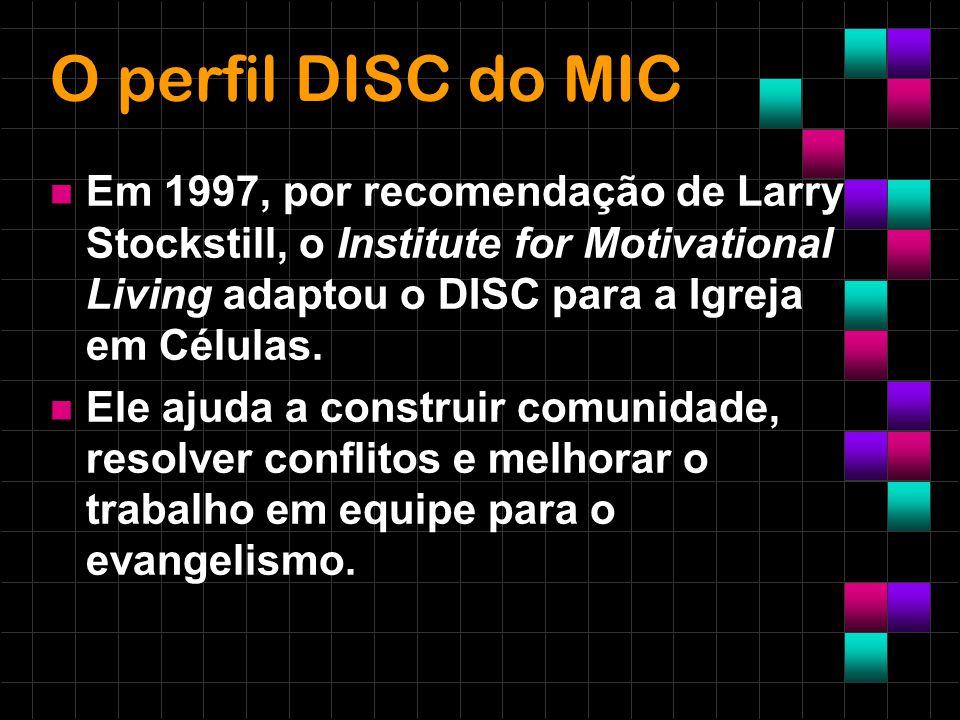O perfil DISC do MIC Em 1997, por recomendação de Larry Stockstill, o Institute for Motivational Living adaptou o DISC para a Igreja em Células. Ele a