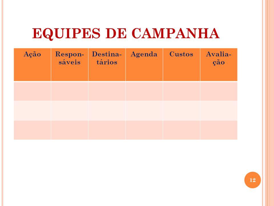 EQUIPES DE CAMPANHA AçãoRespon- sáveis Destina- tários AgendaCustosAvalia- ção 12