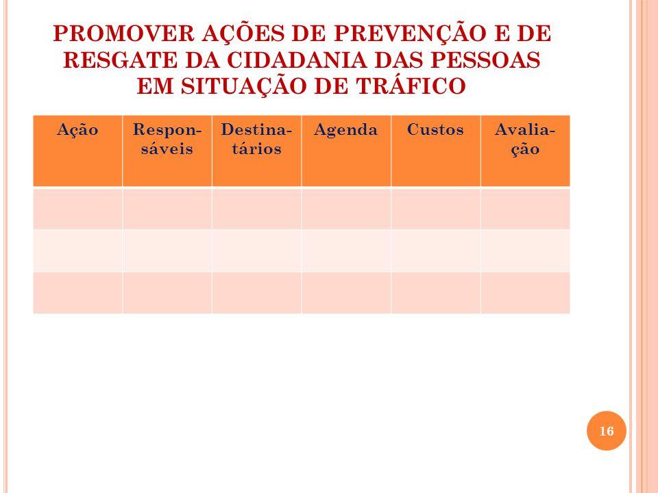 PROMOVER AÇÕES DE PREVENÇÃO E DE RESGATE DA CIDADANIA DAS PESSOAS EM SITUAÇÃO DE TRÁFICO AçãoRespon- sáveis Destina- tários AgendaCustosAvalia- ção 16