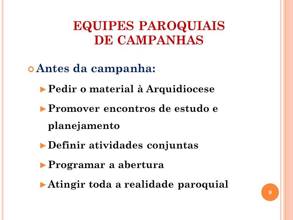 EQUIPES PAROQUIAIS DE CAMPANHAS Durante a campanha: Intensificar sua divulgação Conferir chegada de subsídios Motivar gestos concretos Realizar a coleta 9