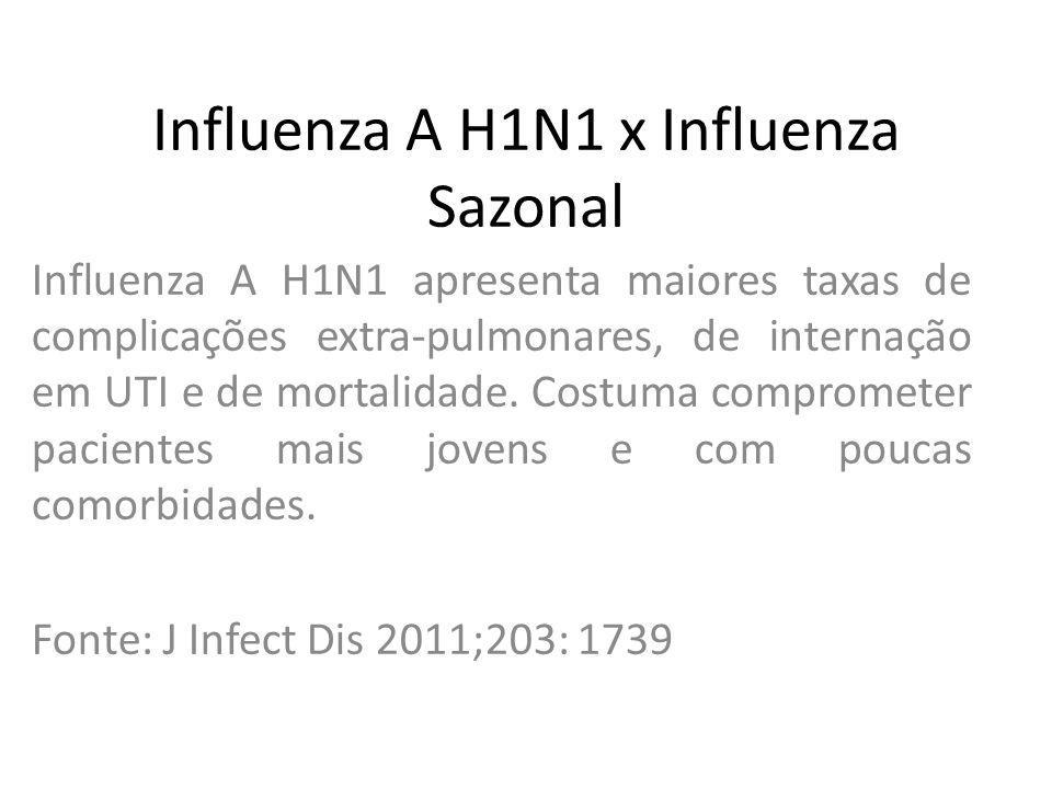 Influenza A H1N1 x Influenza Sazonal Influenza A H1N1 apresenta maiores taxas de complicações extra-pulmonares, de internação em UTI e de mortalidade.