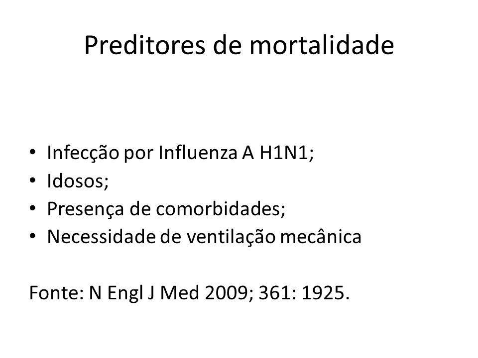 Preditores de mortalidade Infecção por Influenza A H1N1; Idosos; Presença de comorbidades; Necessidade de ventilação mecânica Fonte: N Engl J Med 2009