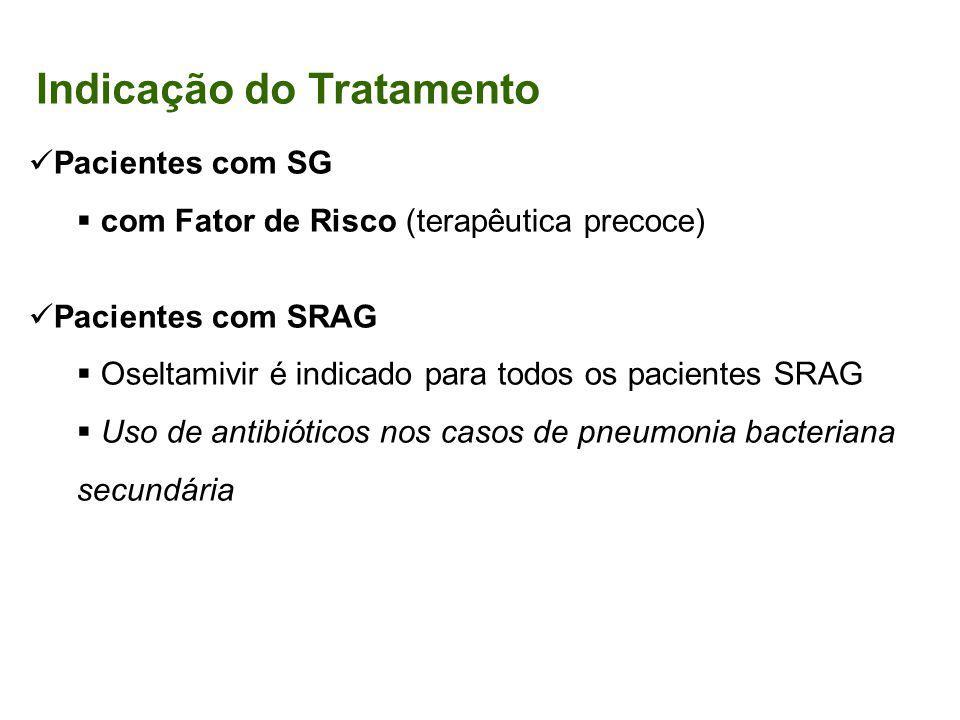 Indicação do Tratamento Pacientes com SG com Fator de Risco (terapêutica precoce) Pacientes com SRAG Oseltamivir é indicado para todos os pacientes SR