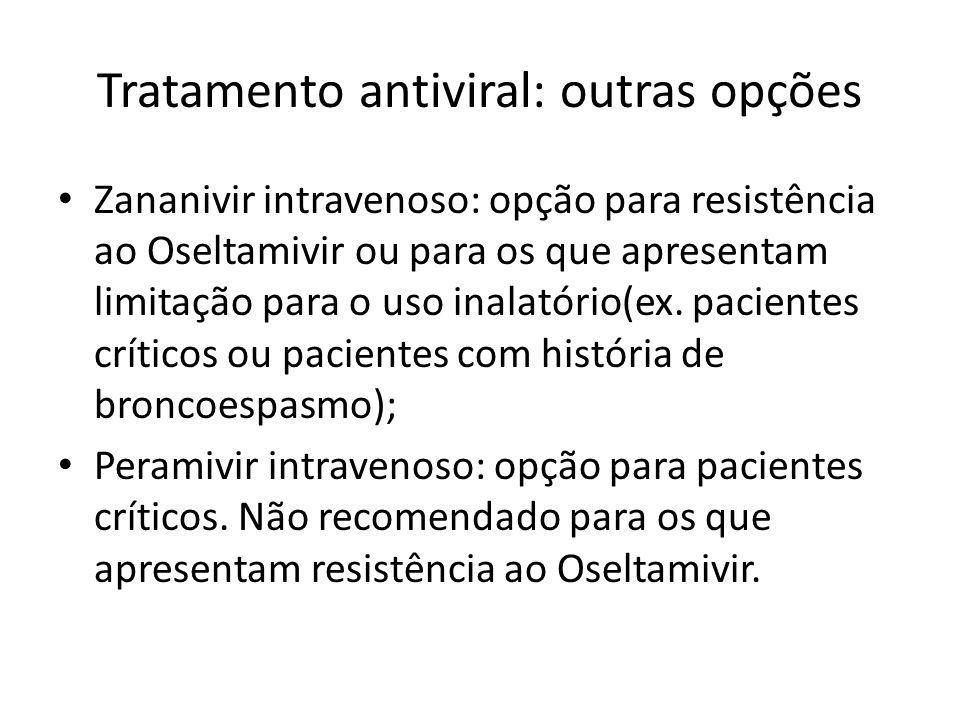Tratamento antiviral: outras opções Zananivir intravenoso: opção para resistência ao Oseltamivir ou para os que apresentam limitação para o uso inalat