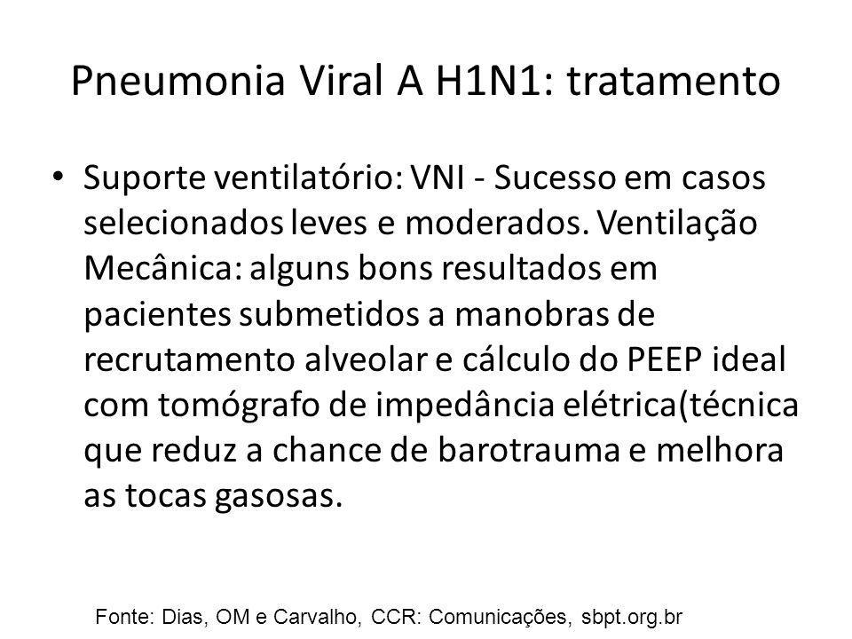 Pneumonia Viral A H1N1: tratamento Suporte ventilatório: VNI - Sucesso em casos selecionados leves e moderados. Ventilação Mecânica: alguns bons resul