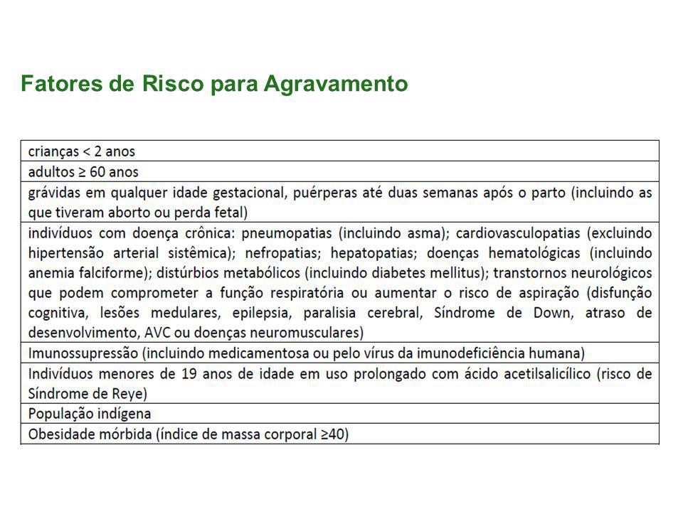 Indicação do Tratamento Pacientes com SG com Fator de Risco (terapêutica precoce) Pacientes com SRAG Oseltamivir é indicado para todos os pacientes SRAG Uso de antibióticos nos casos de pneumonia bacteriana secundária
