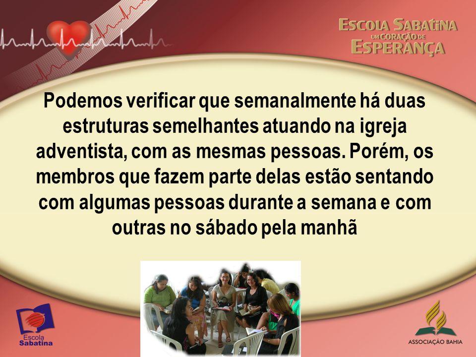 Conclusão Com toda propriedade pode se dizer que a Escola Sabatina é o coração da Igreja.