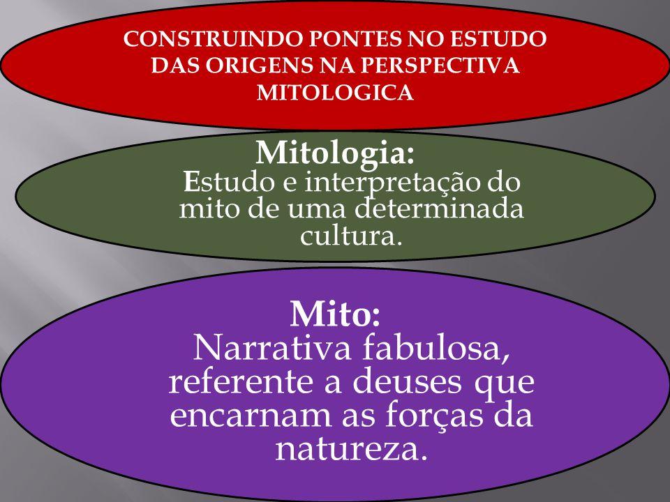 CONSTRUINDO PONTES NO ESTUDO DAS ORIGENS NA PERSPECTIVA MITOLOGICA Mitologia: E studo e interpretação do mito de uma determinada cultura. Mito: Narrat