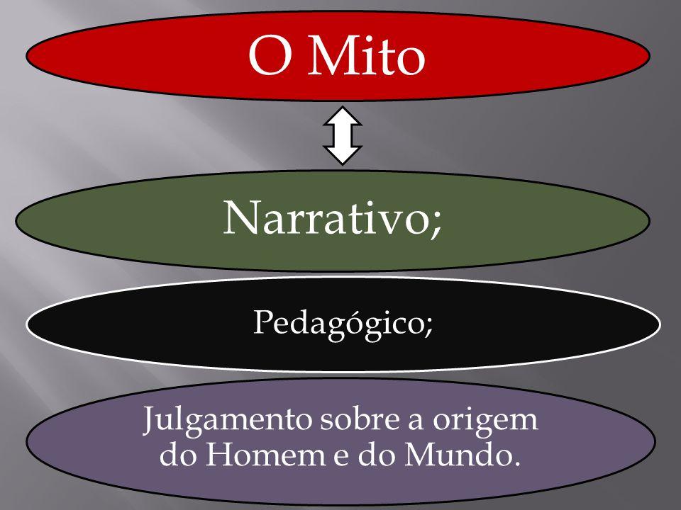 O Mito Narrativo; Pedagógico; Julgamento sobre a origem do Homem e do Mundo.