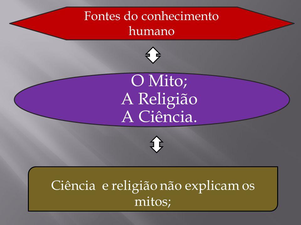 O Mito; A Religião A Ciência. Fontes do conhecimento humano Ciência e religião não explicam os mitos;