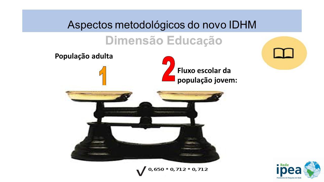 Dimensão Renda Padrão de vida Renda municipal per capita, ou seja, a renda média mensal dos indivíduos residentes em determinado município, expressa em reais de 1º de agosto de 2010.