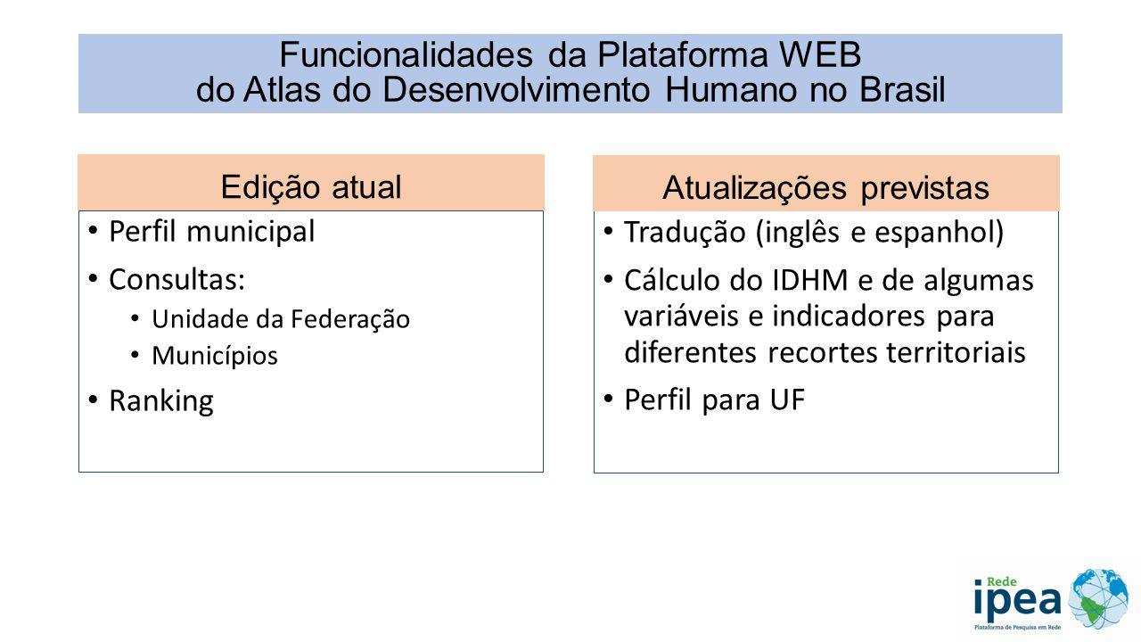 Resultados do Atlas e do IDHM Performance melhorou em todas as dimensões, nos municípios, UFs e país.