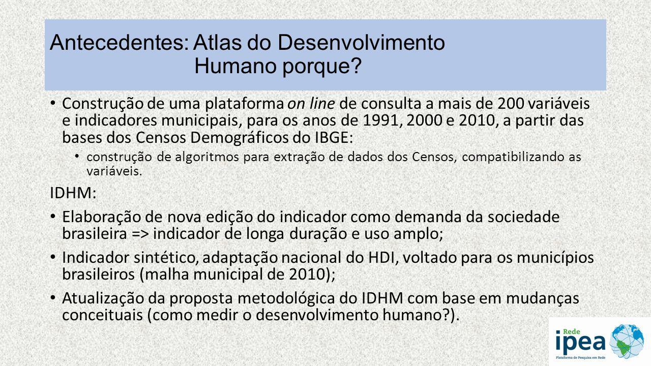 Antecedentes: Atlas para quem.
