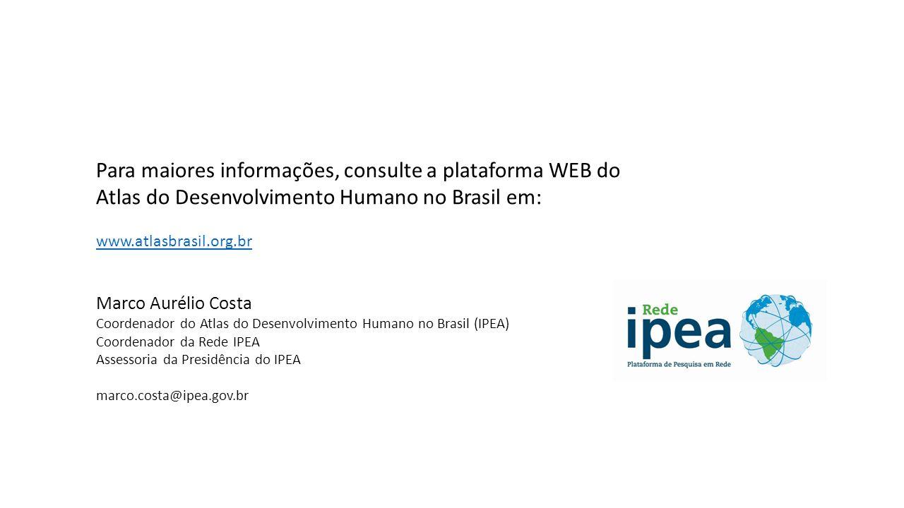 Para maiores informações, consulte a plataforma WEB do Atlas do Desenvolvimento Humano no Brasil em: www.atlasbrasil.org.br Marco Aurélio Costa Coordenador do Atlas do Desenvolvimento Humano no Brasil (IPEA) Coordenador da Rede IPEA Assessoria da Presidência do IPEA marco.costa@ipea.gov.br