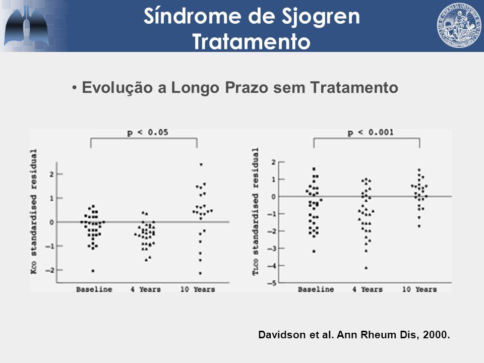 Davidson et al. Ann Rheum Dis, 2000. Síndrome de Sjogren Tratamento Evolução a Longo Prazo sem Tratamento