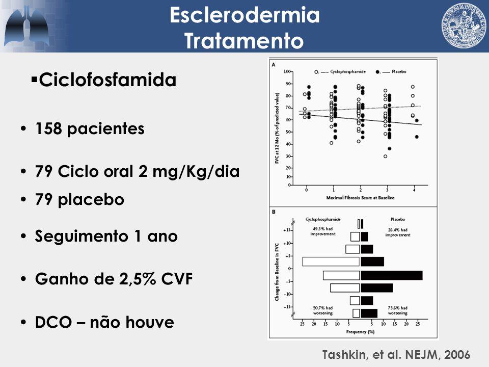 Tashkin, et al. NEJM, 2006 Ciclofosfamida Esclerodermia Tratamento 158 pacientes 79 Ciclo oral 2 mg/Kg/dia 79 placebo Seguimento 1 ano Ganho de 2,5% C