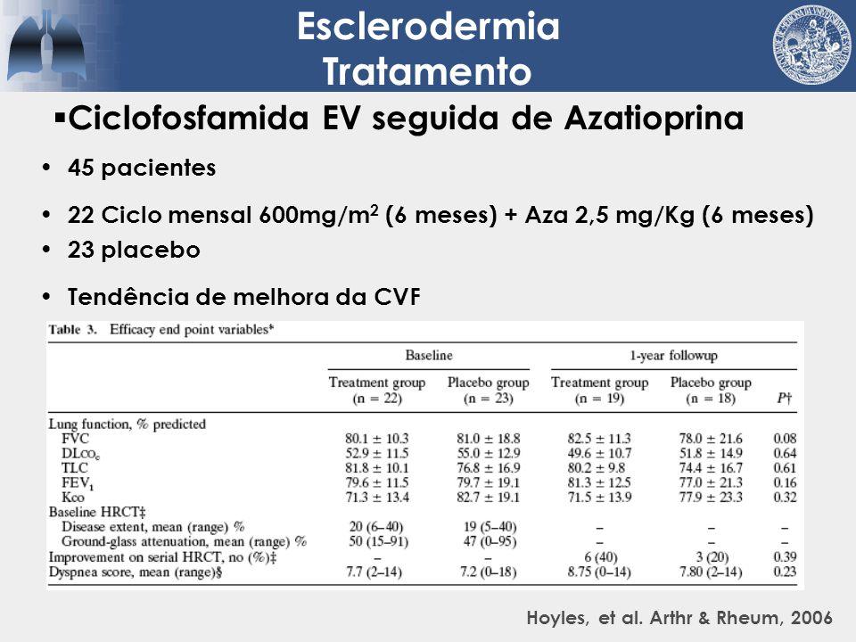 45 pacientes 22 Ciclo mensal 600mg/m 2 (6 meses) + Aza 2,5 mg/Kg (6 meses) 23 placebo Tendência de melhora da CVF Hoyles, et al. Arthr & Rheum, 2006 C