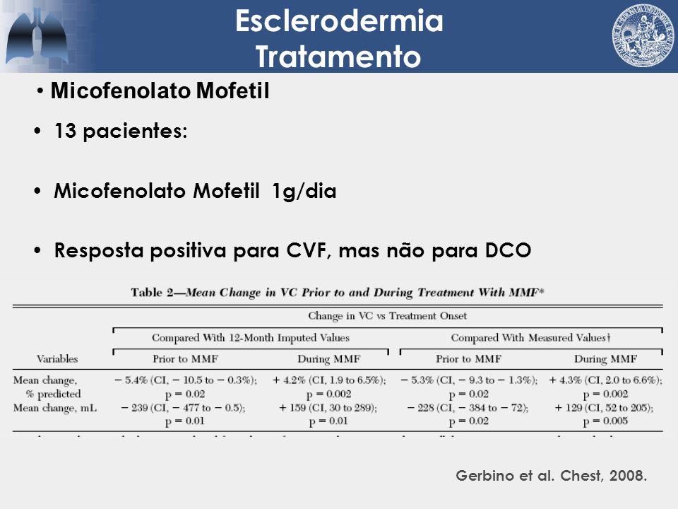 13 pacientes: Micofenolato Mofetil 1g/dia Resposta positiva para CVF, mas não para DCO Esclerodermia Tratamento Gerbino et al. Chest, 2008. Micofenola