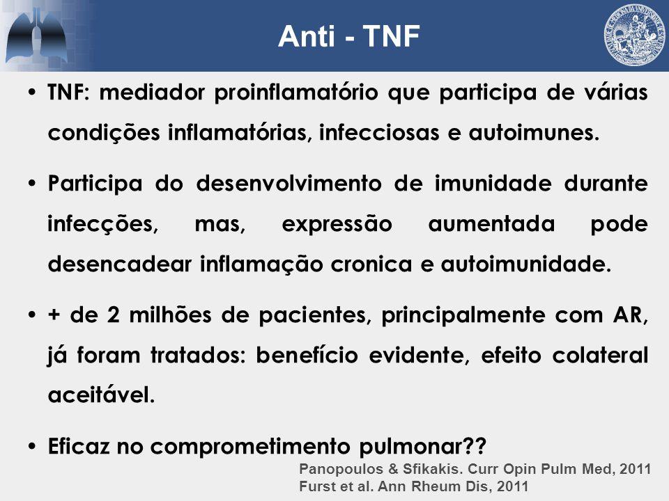 TNF: mediador proinflamatório que participa de várias condições inflamatórias, infecciosas e autoimunes. Participa do desenvolvimento de imunidade dur