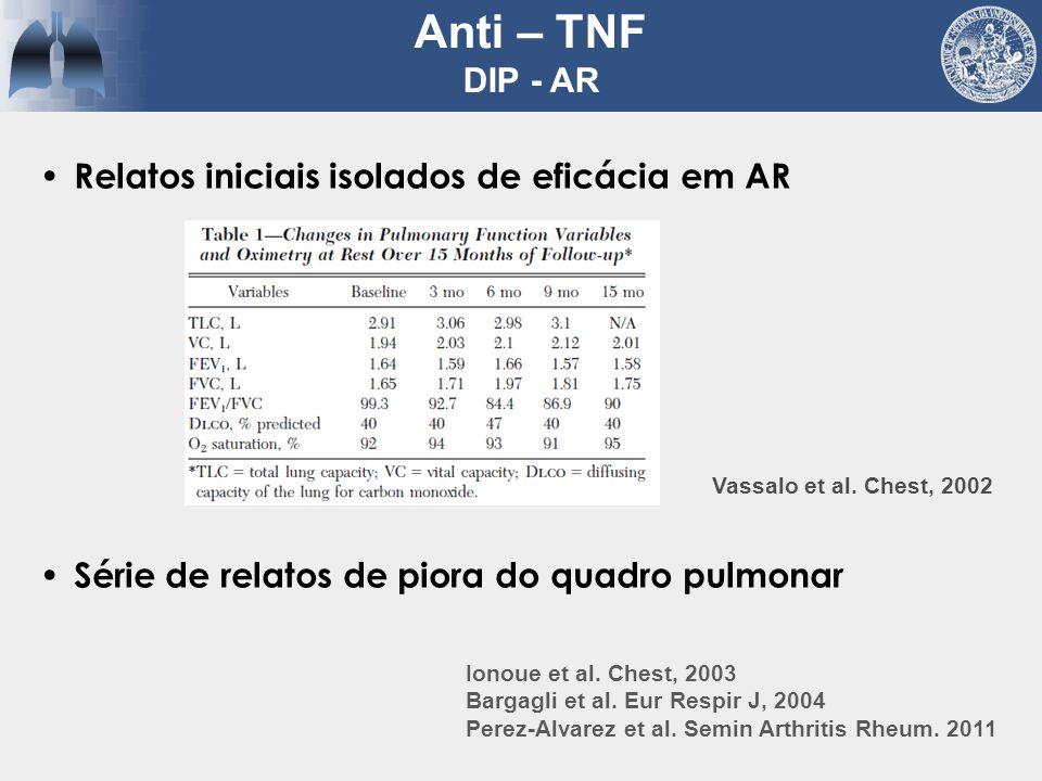 Relatos iniciais isolados de eficácia em AR Série de relatos de piora do quadro pulmonar Anti – TNF DIP - AR Vassalo et al. Chest, 2002 Ionoue et al.