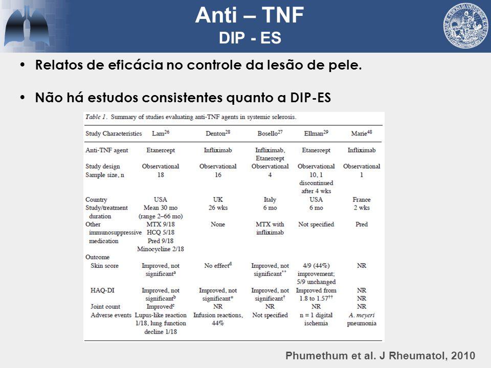 Relatos de eficácia no controle da lesão de pele. Não há estudos consistentes quanto a DIP-ES Anti – TNF DIP - ES Phumethum et al. J Rheumatol, 2010