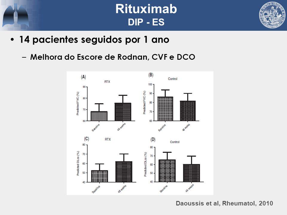 Rituximab DIP - ES 14 pacientes seguidos por 1 ano – Melhora do Escore de Rodnan, CVF e DCO Daoussis et al, Rheumatol, 2010