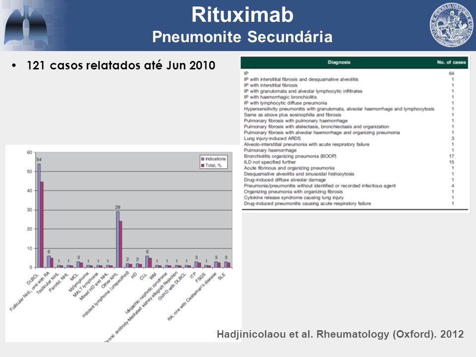 121 casos relatados até Jun 2010 Rituximab Pneumonite Secundária Hadjinicolaou et al. Rheumatology (Oxford). 2012