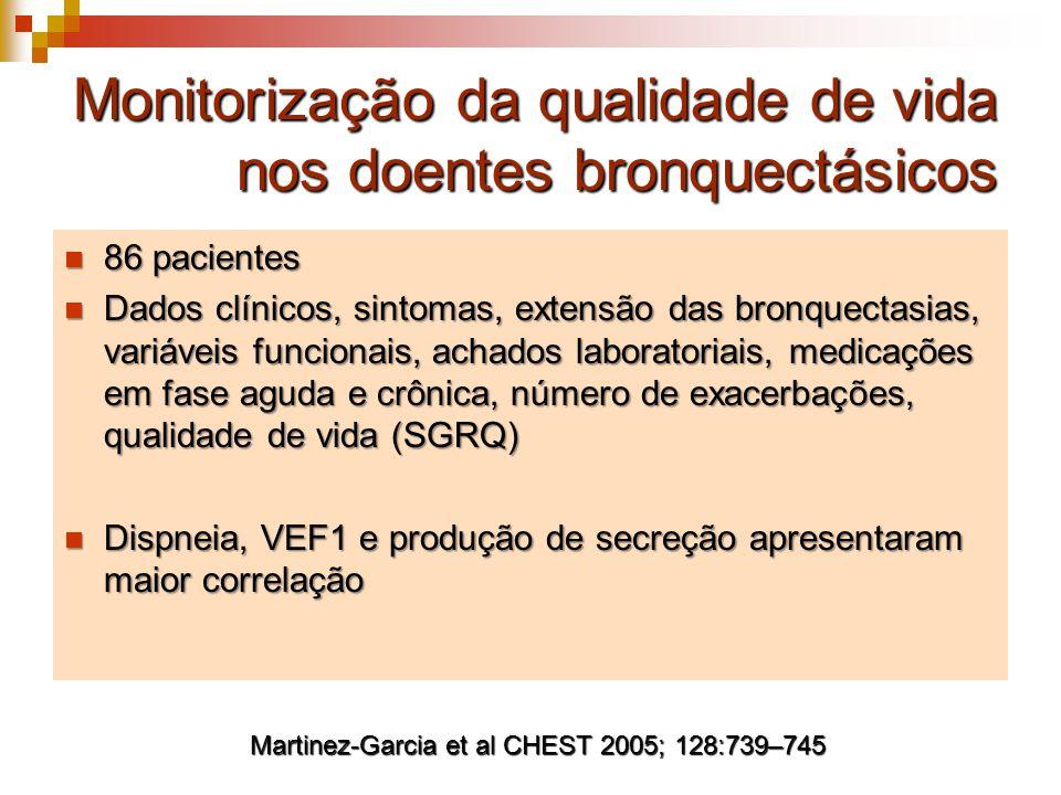 Monitorização da qualidade de vida nos doentes bronquectásicos 86 pacientes 86 pacientes Dados clínicos, sintomas, extensão das bronquectasias, variáveis funcionais, achados laboratoriais, medicações em fase aguda e crônica, número de exacerbações, qualidade de vida (SGRQ) Dados clínicos, sintomas, extensão das bronquectasias, variáveis funcionais, achados laboratoriais, medicações em fase aguda e crônica, número de exacerbações, qualidade de vida (SGRQ) Dispneia, VEF1 e produção de secreção apresentaram maior correlação Dispneia, VEF1 e produção de secreção apresentaram maior correlação Martinez-Garcia et alCHEST 2005; 128:739–745 Martinez-Garcia et al CHEST 2005; 128:739–745