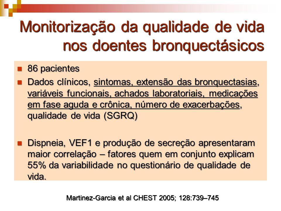 Monitorização da qualidade de vida nos doentes bronquectásicos 86 pacientes 86 pacientes Dados clínicos, sintomas, extensão das bronquectasias, variáveis funcionais, achados laboratoriais, medicações em fase aguda e crônica, número de exacerbações, qualidade de vida (SGRQ) Dados clínicos, sintomas, extensão das bronquectasias, variáveis funcionais, achados laboratoriais, medicações em fase aguda e crônica, número de exacerbações, qualidade de vida (SGRQ) Dispneia, VEF1 e produção de secreção apresentaram maior correlação – fatores quem em conjunto explicam 55% da variabilidade no questionário de qualidade de vida.