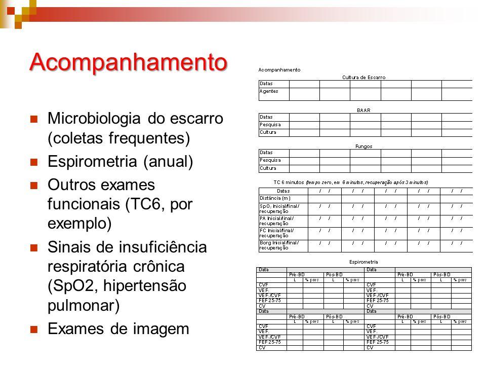 Acompanhamento Microbiologia do escarro (coletas frequentes) Espirometria (anual) Outros exames funcionais (TC6, por exemplo) Sinais de insuficiência respiratória crônica (SpO2, hipertensão pulmonar) Exames de imagem