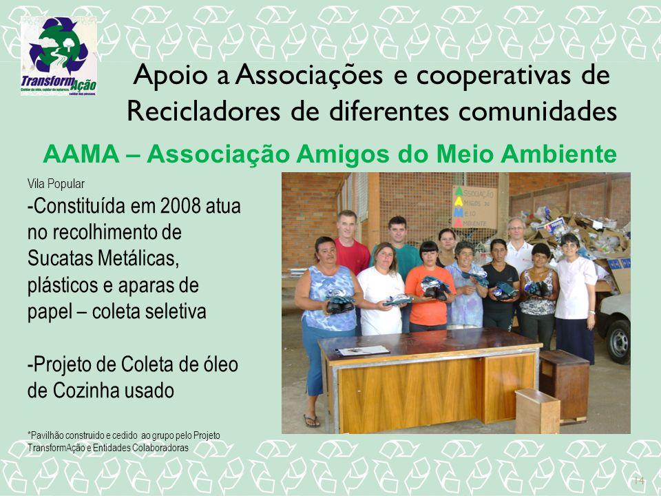 Apoio a Associações e cooperativas de Recicladores de diferentes comunidades 14 AAMA – Associação Amigos do Meio Ambiente Vila Popular -Constituída em