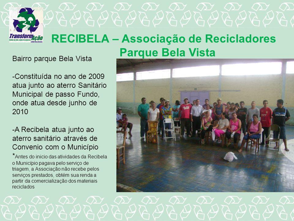 RECIBELA – Associação de Recicladores Parque Bela Vista Bairro parque Bela Vista -Constituída no ano de 2009 atua junto ao aterro Sanitário Municipal