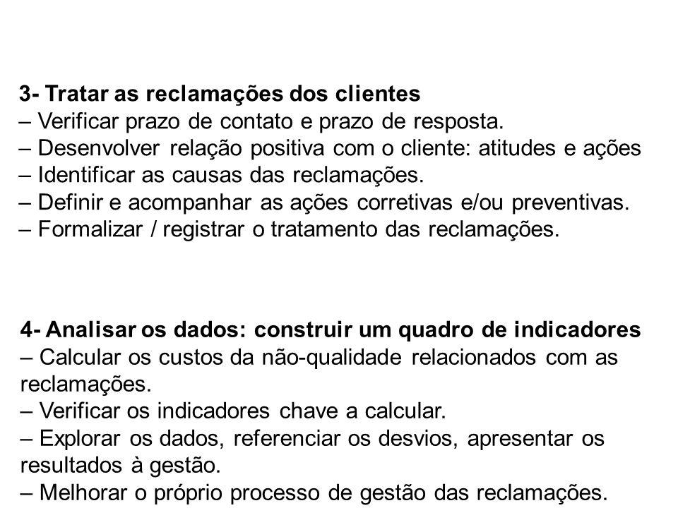 3- Tratar as reclamações dos clientes – Verificar prazo de contato e prazo de resposta.
